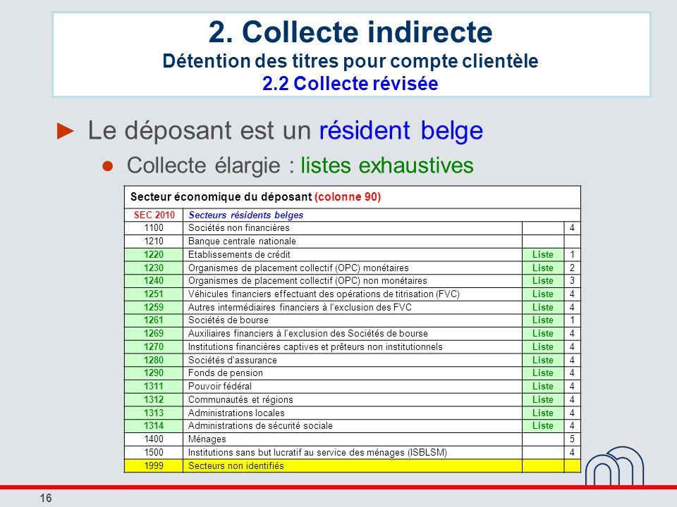 16 Le déposant est un résident belge Collecte élargie : listes exhaustives Secteur économique du déposant (colonne 90) SEC 2010Secteurs résidents belg