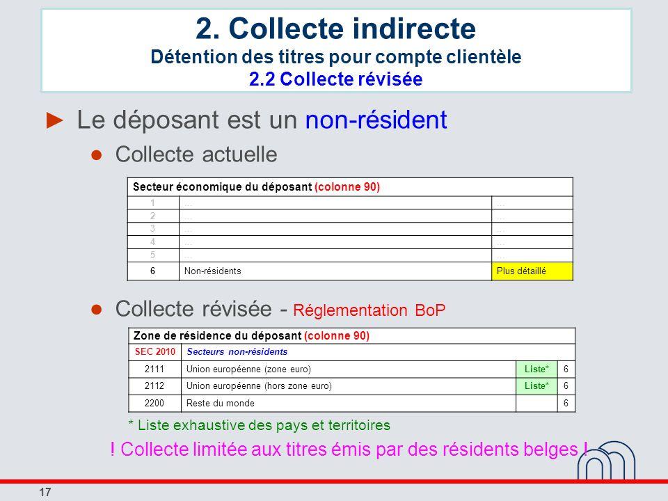 17 Le déposant est un non-résident Collecte actuelle Collecte révisée - Réglementation BoP * Liste exhaustive des pays et territoires ! Collecte limit