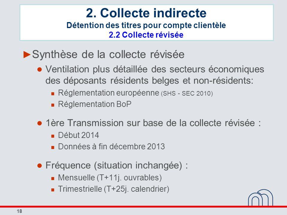 18 Synthèse de la collecte révisée Ventilation plus détaillée des secteurs économiques des déposants résidents belges et non-résidents: Réglementation