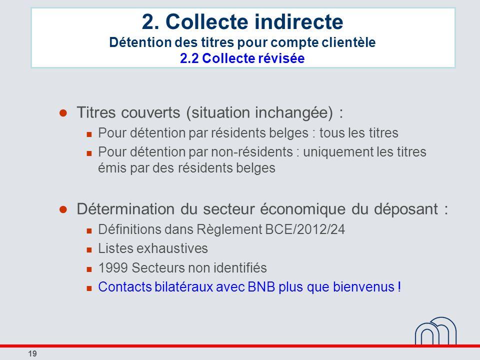 19 Titres couverts (situation inchangée) : Pour détention par résidents belges : tous les titres Pour détention par non-résidents : uniquement les tit