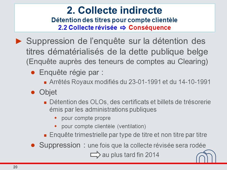 20 Suppression de lenquête sur la détention des titres dématérialisés de la dette publique belge (Enquête auprès des teneurs de comptes au Clearing) E