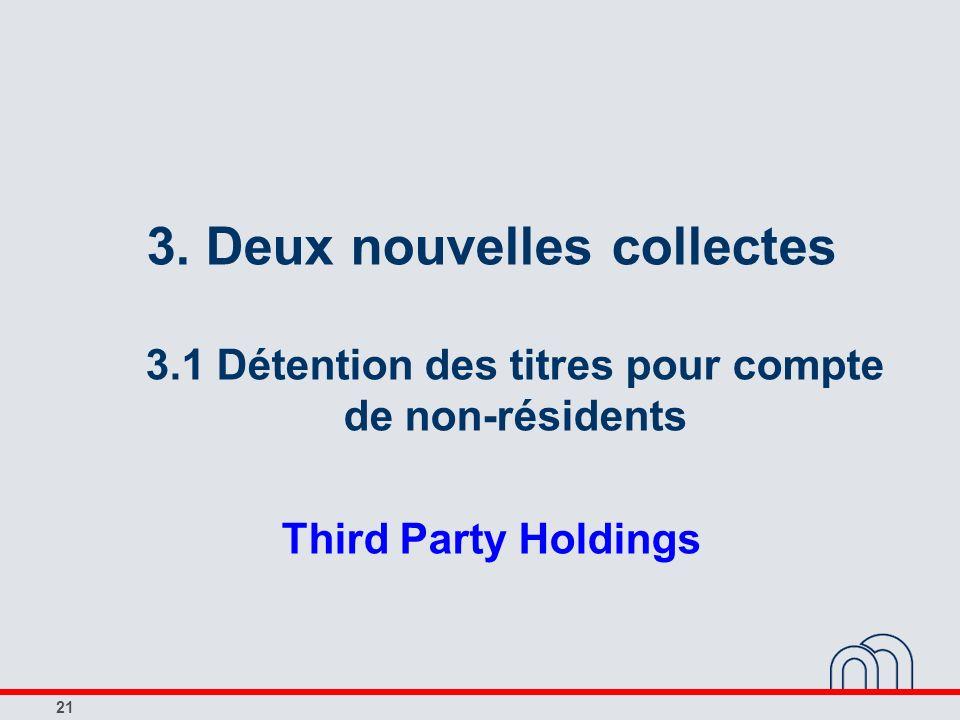 21 3. Deux nouvelles collectes 3.1 Détention des titres pour compte de non-résidents Third Party Holdings