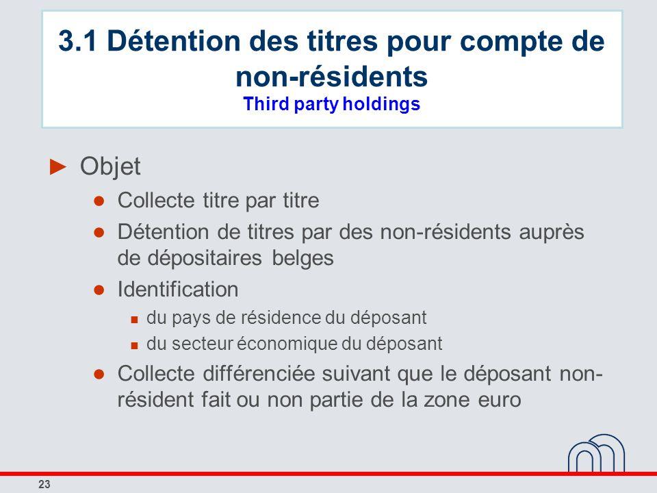 23 Objet Collecte titre par titre Détention de titres par des non-résidents auprès de dépositaires belges Identification du pays de résidence du dépos