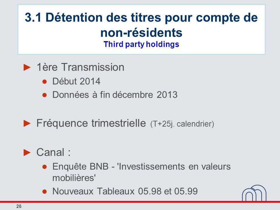 26 1ère Transmission Début 2014 Données à fin décembre 2013 Fréquence trimestrielle (T+25j. calendrier) Canal : Enquête BNB - 'Investissements en vale