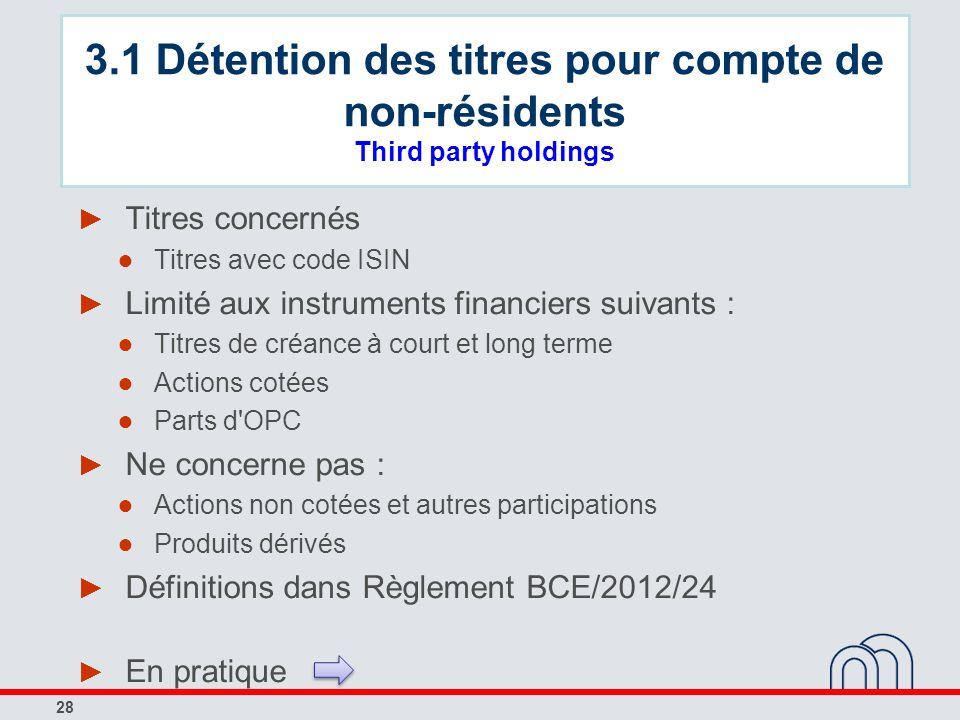 28 Titres concernés Titres avec code ISIN Limité aux instruments financiers suivants : Titres de créance à court et long terme Actions cotées Parts d'