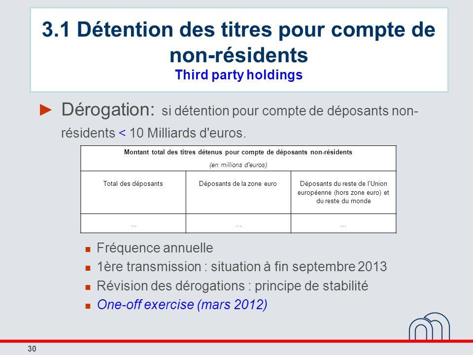 30 Dérogation: si détention pour compte de déposants non- résidents < 10 Milliards d'euros. Fréquence annuelle 1ère transmission : situation à fin sep