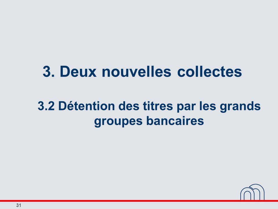 31 3. Deux nouvelles collectes 3.2 Détention des titres par les grands groupes bancaires