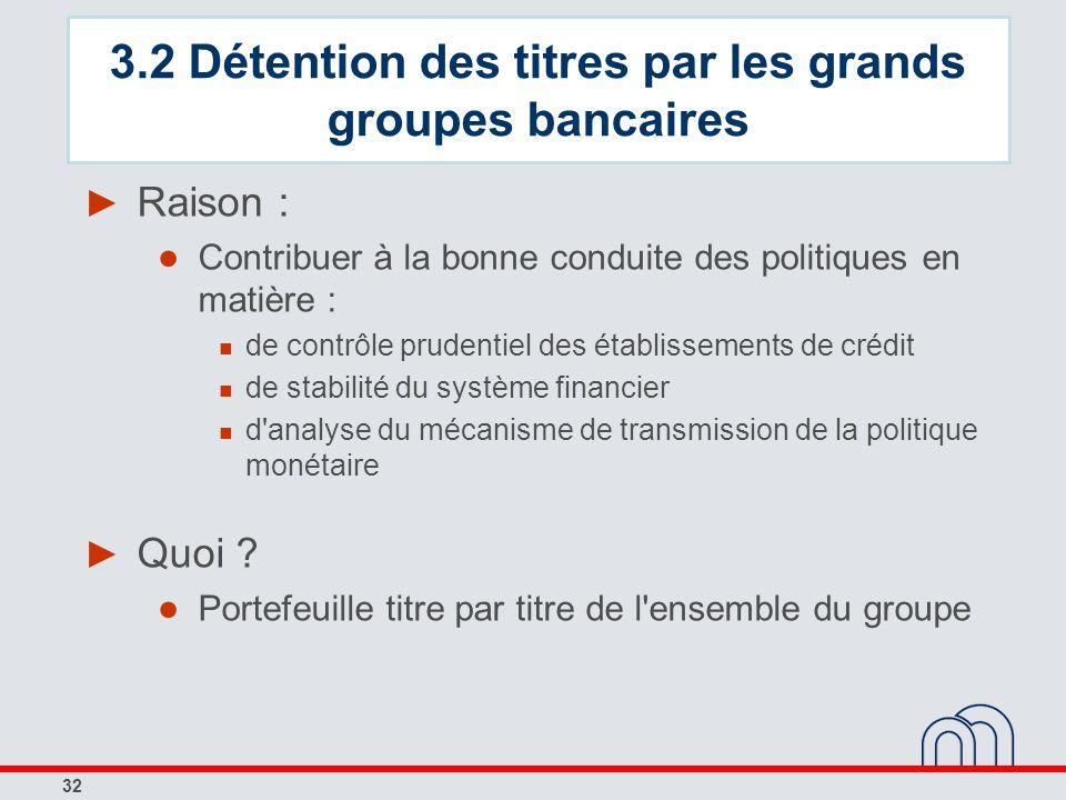 32 Raison : Contribuer à la bonne conduite des politiques en matière : de contrôle prudentiel des établissements de crédit de stabilité du système fin