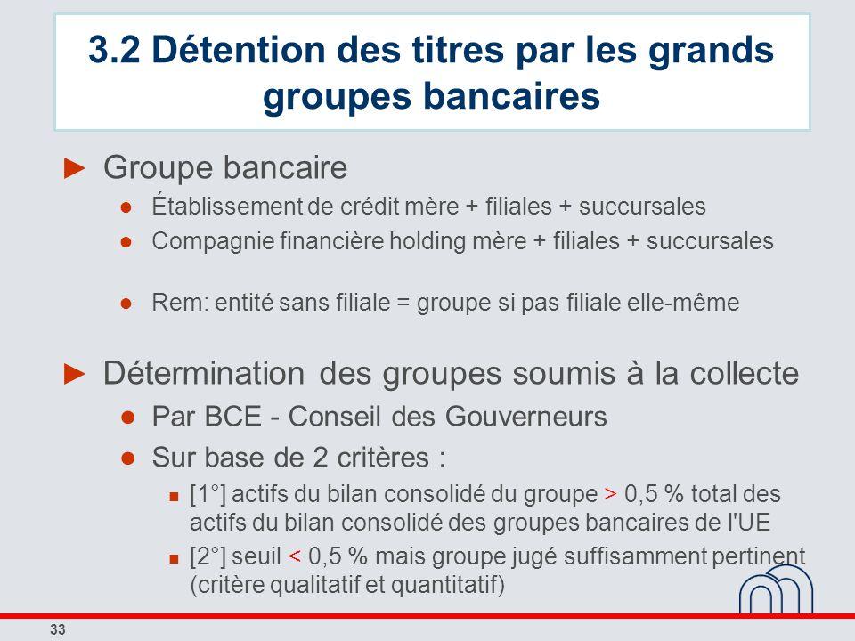 33 Groupe bancaire Établissement de crédit mère + filiales + succursales Compagnie financière holding mère + filiales + succursales Rem: entité sans f