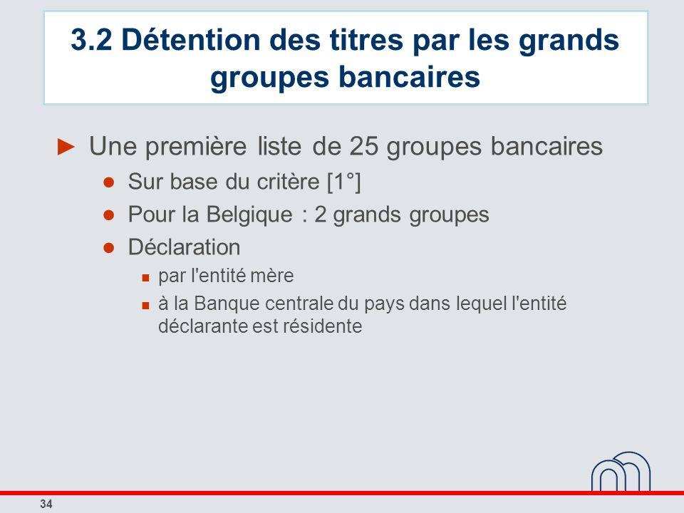 34 Une première liste de 25 groupes bancaires Sur base du critère [1°] Pour la Belgique : 2 grands groupes Déclaration par l'entité mère à la Banque c