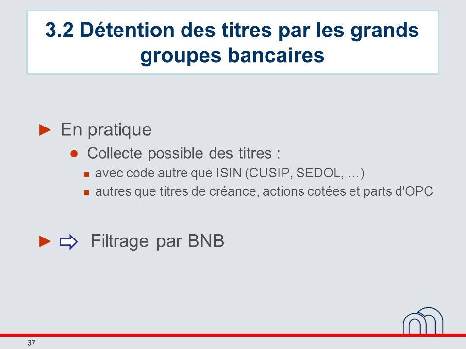 37 En pratique Collecte possible des titres : avec code autre que ISIN (CUSIP, SEDOL, …) autres que titres de créance, actions cotées et parts d'OPC F