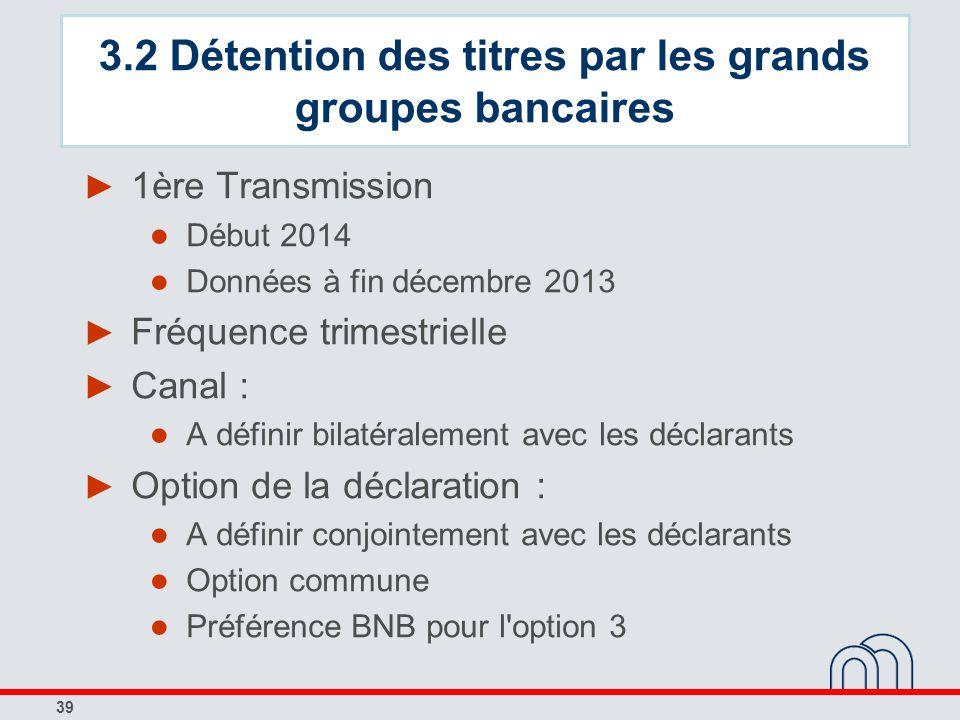 39 1ère Transmission Début 2014 Données à fin décembre 2013 Fréquence trimestrielle Canal : A définir bilatéralement avec les déclarants Option de la