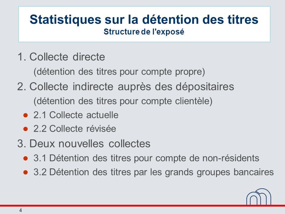 4 Statistiques sur la détention des titres Structure de l'exposé 1. Collecte directe (détention des titres pour compte propre) 2. Collecte indirecte a