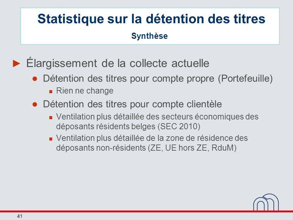 41 Statistique sur la détention des titres Synthèse Élargissement de la collecte actuelle Détention des titres pour compte propre (Portefeuille) Rien