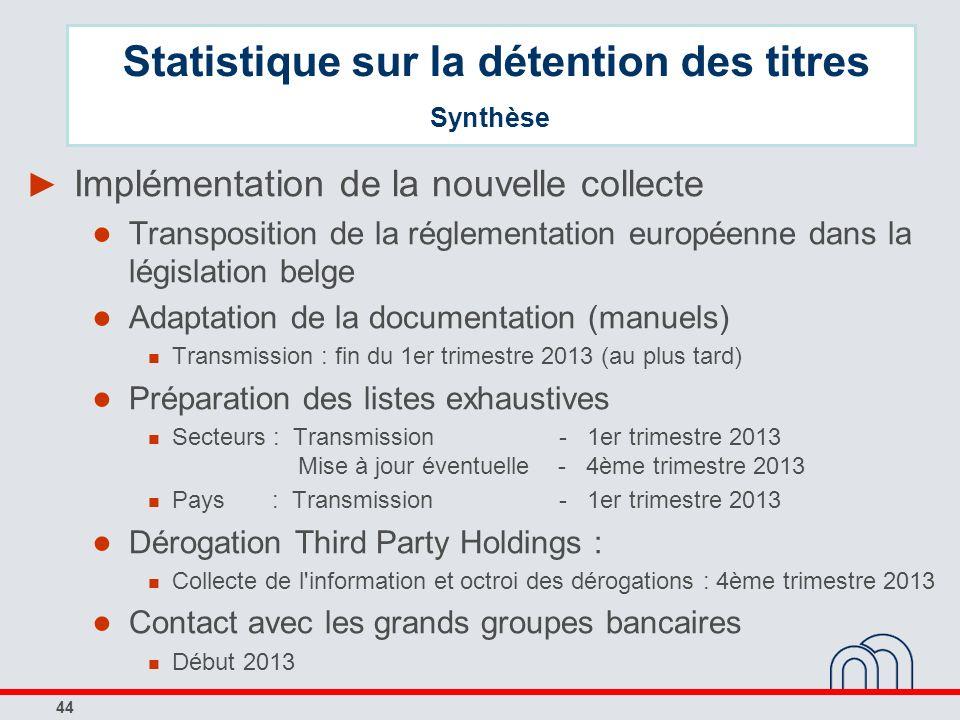44 Implémentation de la nouvelle collecte Transposition de la réglementation européenne dans la législation belge Adaptation de la documentation (manu