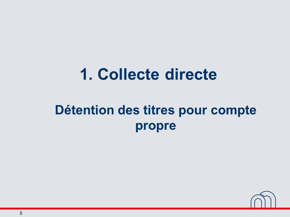 6 1.Collecte directe Détention des titres pour compte propre Rien ne change .