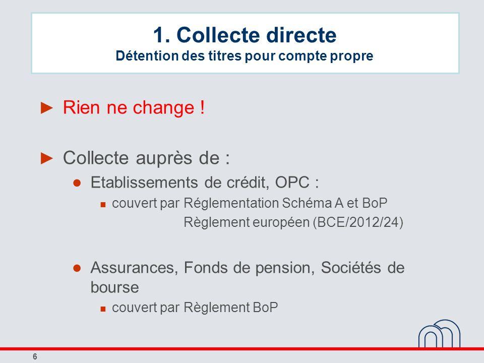 6 1. Collecte directe Détention des titres pour compte propre Rien ne change ! Collecte auprès de : Etablissements de crédit, OPC : couvert parRégleme