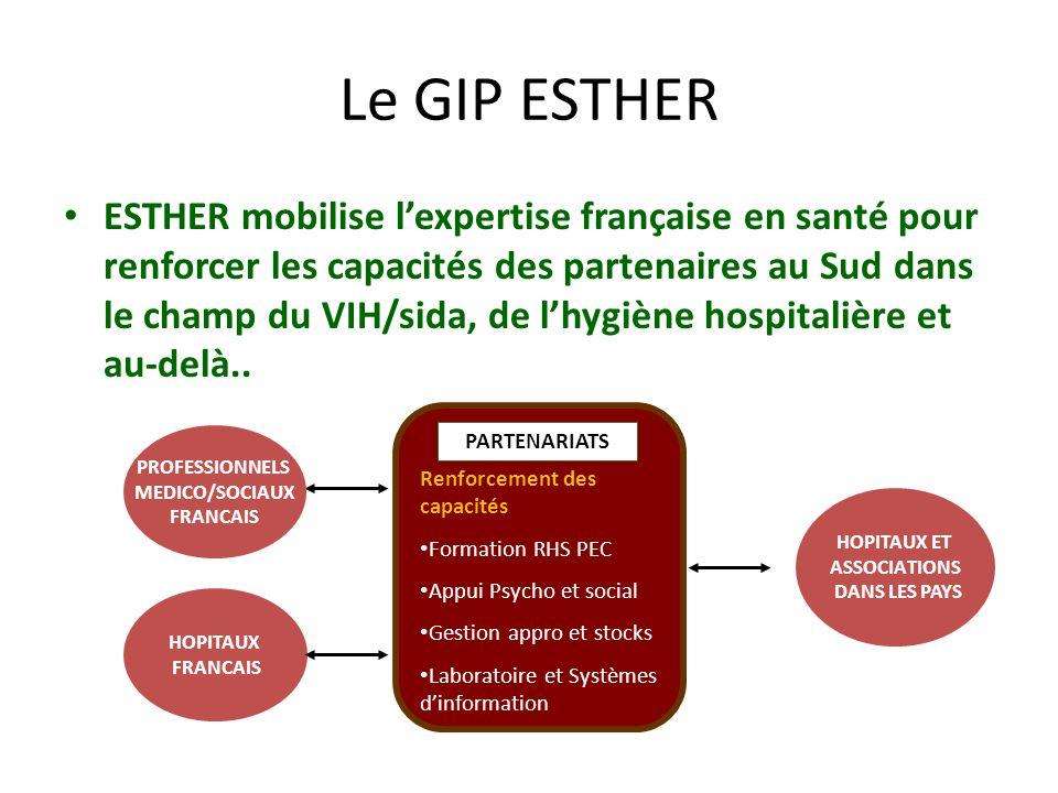 Le GIP ESTHER ESTHER mobilise lexpertise française en santé pour renforcer les capacités des partenaires au Sud dans le champ du VIH/sida, de lhygiène hospitalière et au-delà..