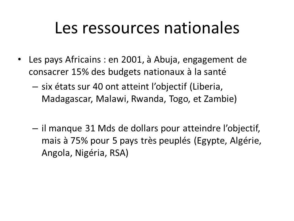 Les ressources nationales Les pays Africains : en 2001, à Abuja, engagement de consacrer 15% des budgets nationaux à la santé – six états sur 40 ont atteint lobjectif (Liberia, Madagascar, Malawi, Rwanda, Togo, et Zambie) – il manque 31 Mds de dollars pour atteindre lobjectif, mais à 75% pour 5 pays très peuplés (Egypte, Algérie, Angola, Nigéria, RSA)