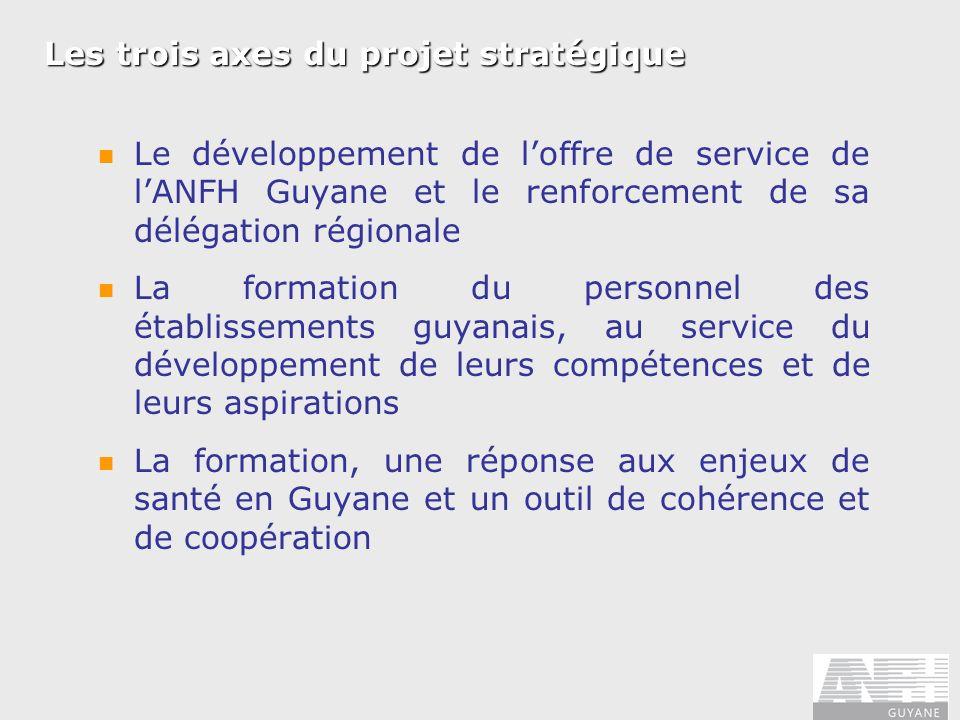 Les trois axes du projet stratégique Le développement de loffre de service de lANFH Guyane et le renforcement de sa délégation régionale La formation