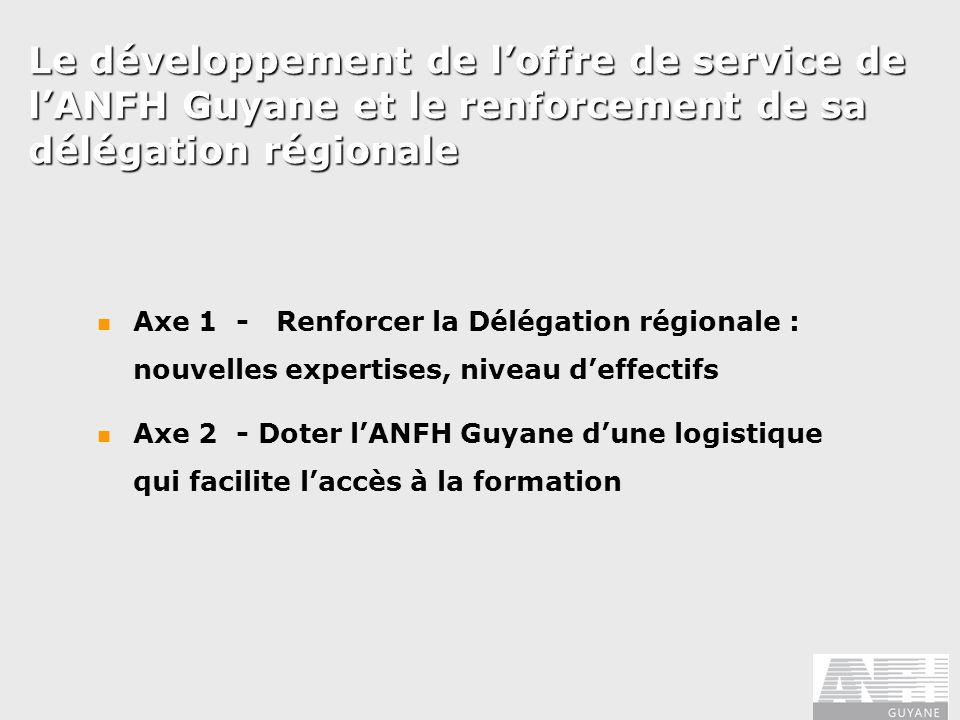 Le développement de loffre de service de lANFH Guyane et le renforcement de sa délégation régionale Axe 1 - Renforcer la Délégation régionale : nouvel