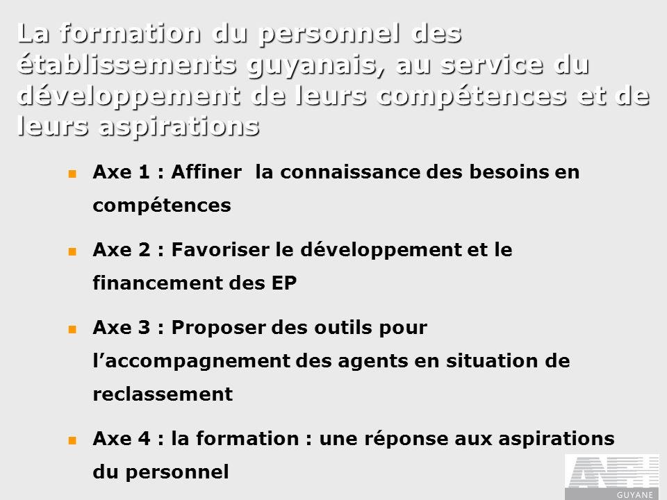 La formation du personnel des établissements guyanais, au service du développement de leurs compétences et de leurs aspirations Axe 1 : Affiner la con
