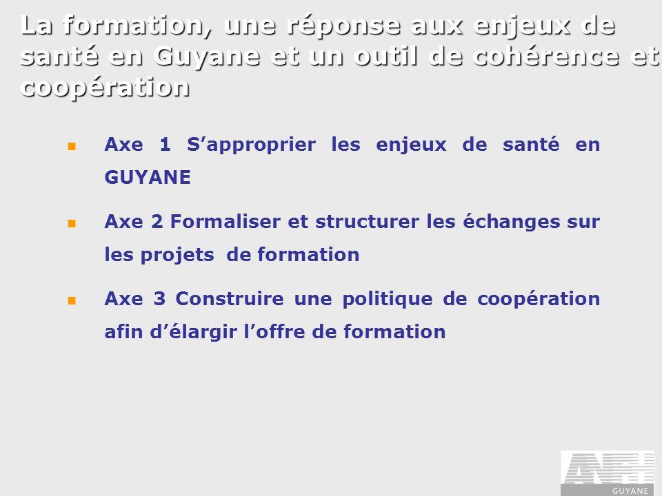 La formation, une réponse aux enjeux de santé en Guyane et un outil de cohérence et coopération Axe 1 Sapproprier les enjeux de santé en GUYANE Axe 2