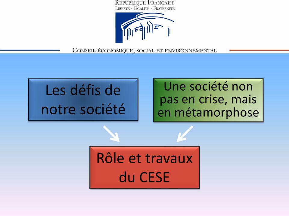 Les défis de notre société Les défis de notre société Une société non pas en crise, mais en métamorphose Une société non pas en crise, mais en métamorphose Rôle et travaux du CESE Rôle et travaux du CESE