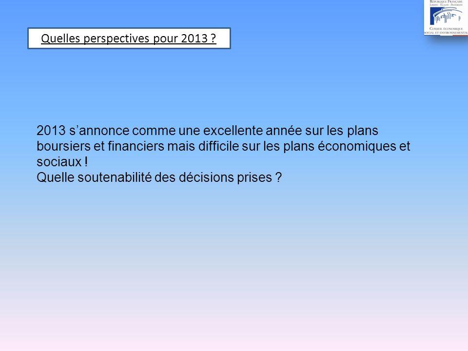Quelles perspectives pour 2013 .