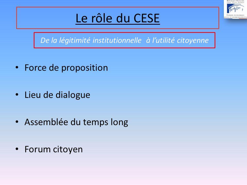 Force de proposition Le rôle du CESE Lieu de dialogue Assemblée du temps long Forum citoyen De la légitimité institutionnelle à lutilité citoyenne