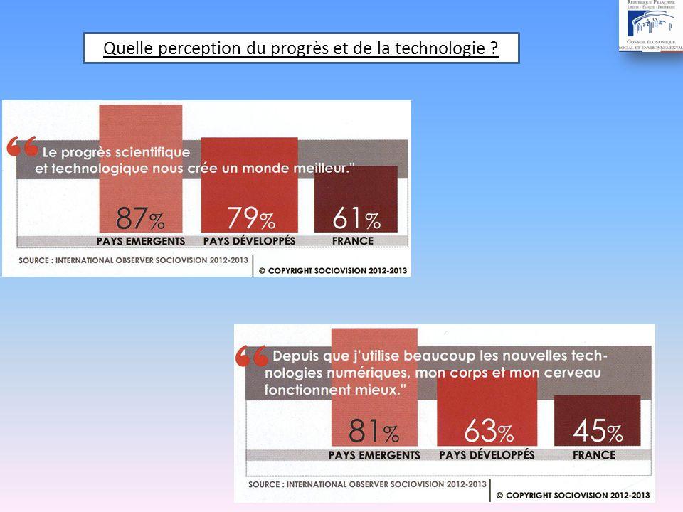 Source: Sondage Viavoice du 27 septembre 2012 La tension du quotidien Quelle perception de lavenir et du quotidien pour les Français ?