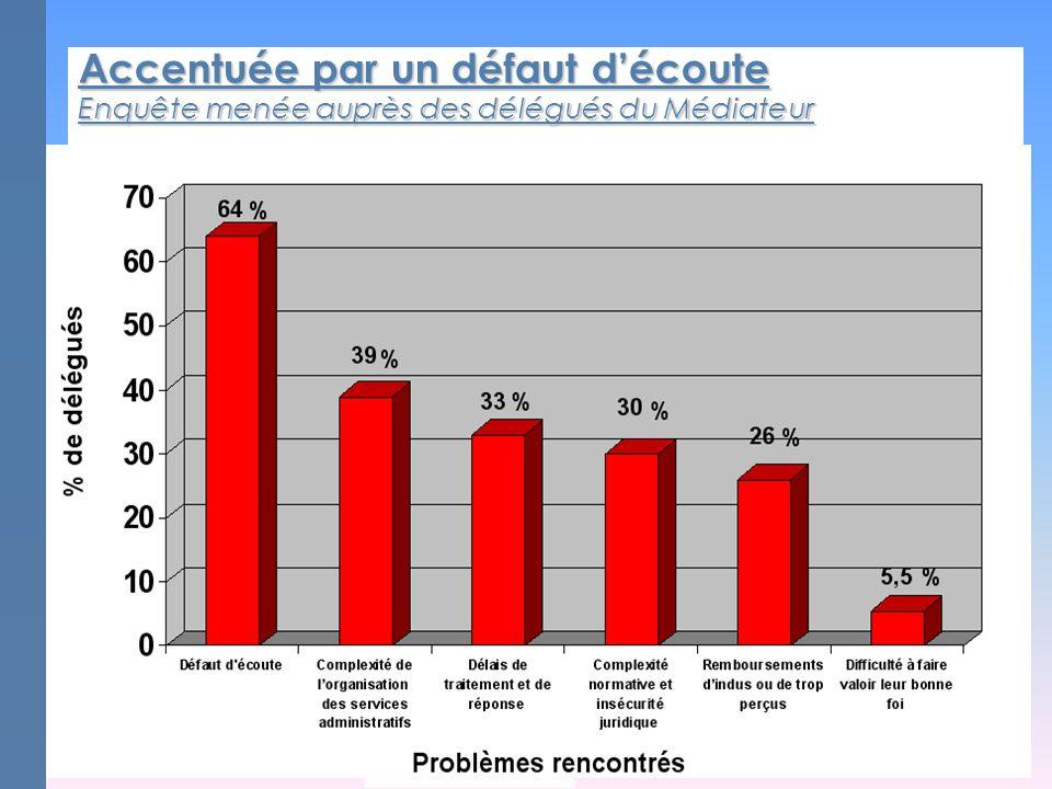 Du choc de compétitivité au choc culturel pour la France