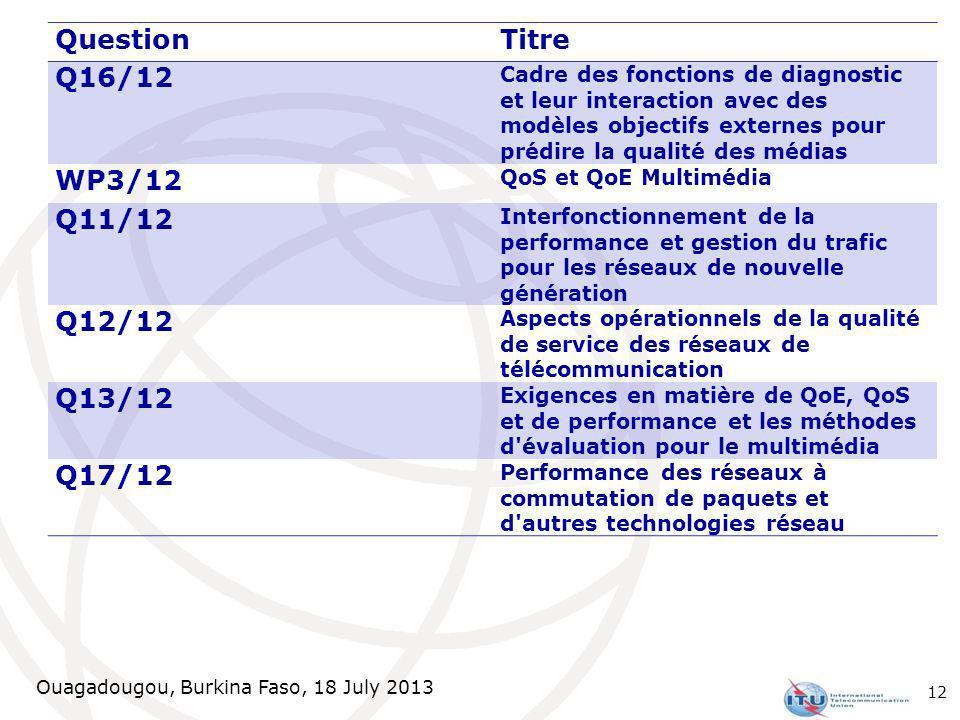 Ouagadougou, Burkina Faso, 18 July 2013 QuestionTitre Q16/12 Cadre des fonctions de diagnostic et leur interaction avec des modèles objectifs externes