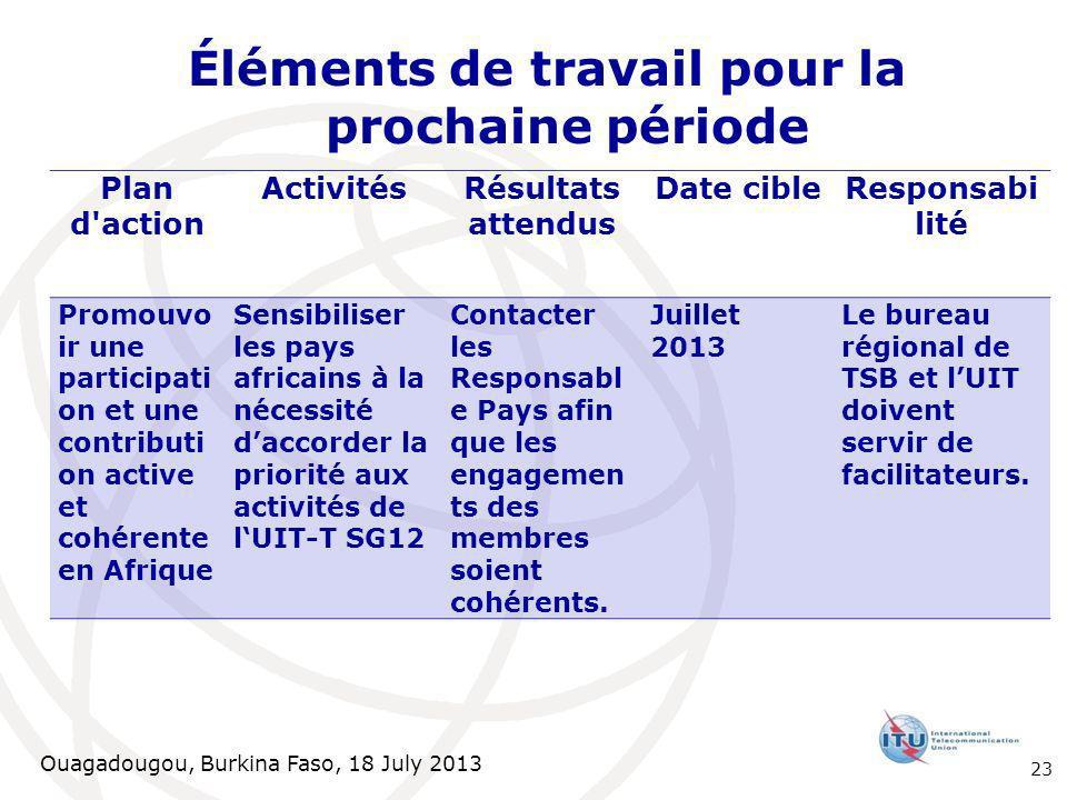 Ouagadougou, Burkina Faso, 18 July 2013 Éléments de travail pour la prochaine période Plan d action ActivitésRésultats attendus Date cibleResponsabi lité Promouvo ir une participati on et une contributi on active et cohérente en Afrique Sensibiliser les pays africains à la nécessité daccorder la priorité aux activités de lUIT-T SG12 Contacter les Responsabl e Pays afin que les engagemen ts des membres soient cohérents.
