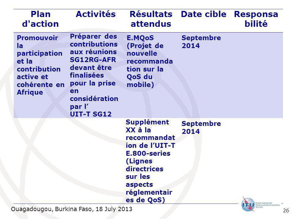 Ouagadougou, Burkina Faso, 18 July 2013 Plan d'action ActivitésRésultats attendus Date cibleResponsa bilité Promouvoir la participation et la contribu