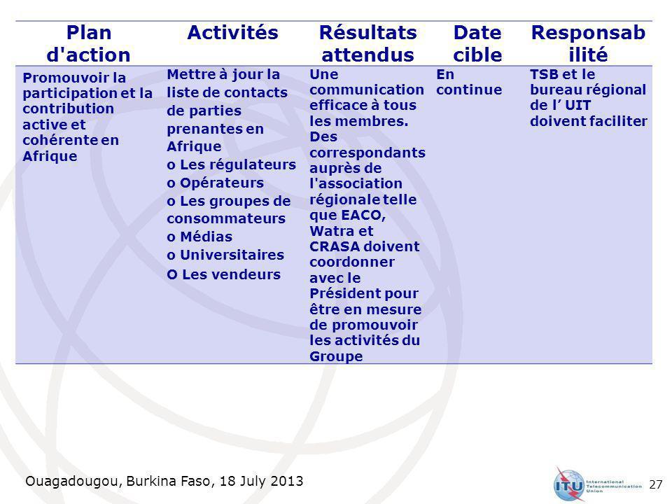 Ouagadougou, Burkina Faso, 18 July 2013 Plan d'action ActivitésRésultats attendus Date cible Responsab ilité Promouvoir la participation et la contrib