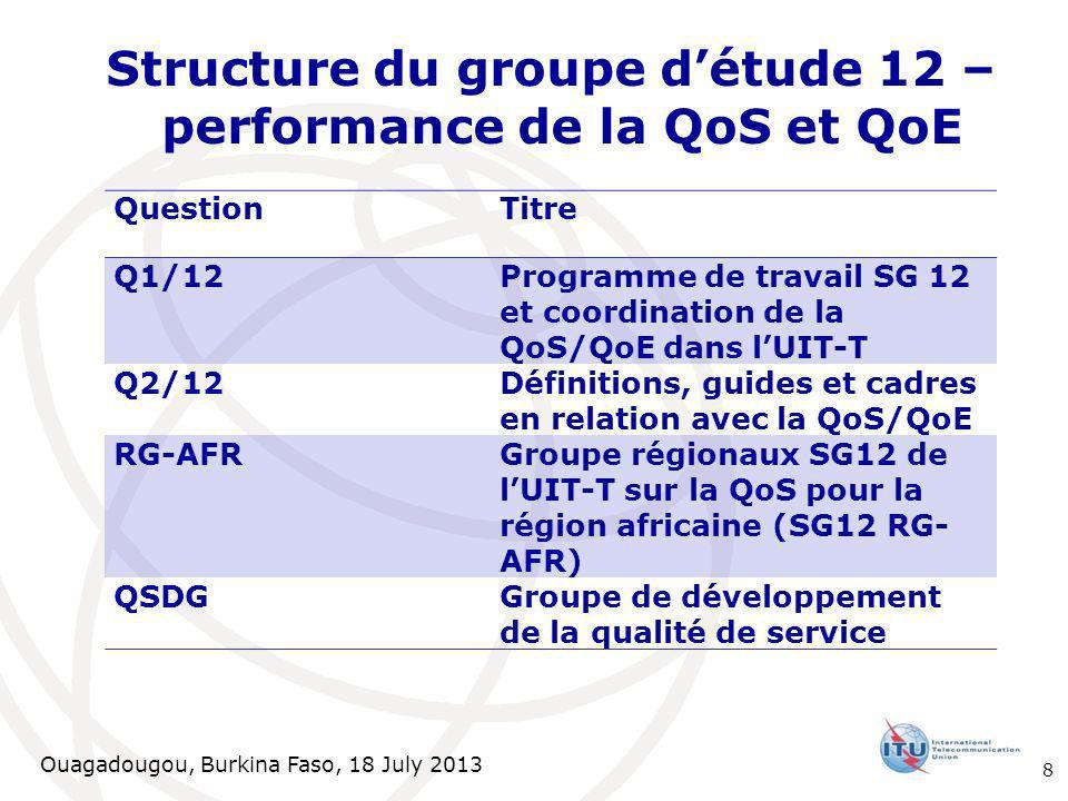 Ouagadougou, Burkina Faso, 18 July 2013 Structure du groupe détude 12 – performance de la QoS et QoE QuestionTitre Q1/12 Programme de travail SG 12 et coordination de la QoS/QoE dans lUIT T Q2/12 Définitions, guides et cadres en relation avec la QoS/QoE RG-AFRGroupe régionaux SG12 de lUIT-T sur la QoS pour la région africaine (SG12 RG- AFR) QSDGGroupe de développement de la qualité de service 8