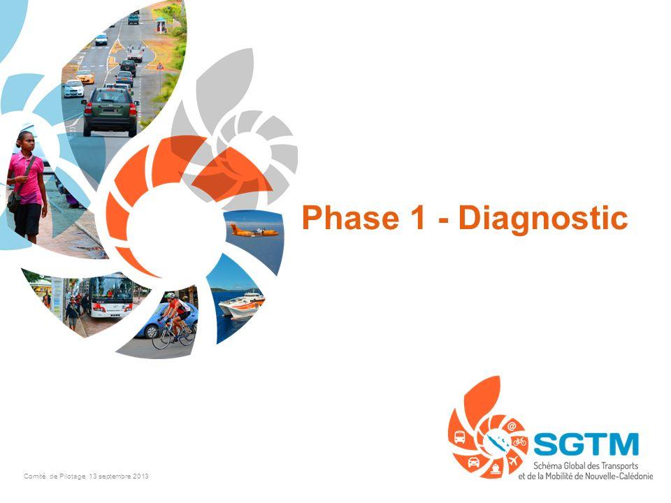 Phase 1 - Diagnostic Comité de Pilotage 13 septembre 2013
