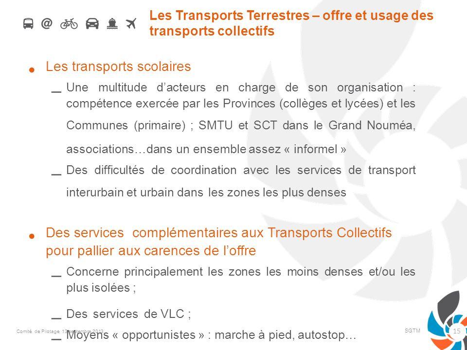 Les Transports Terrestres – offre et usage des transports collectifs Les transports scolaires – Une multitude dacteurs en charge de son organisation :