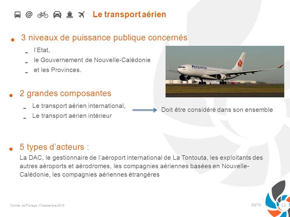 Le transport aérien SGTM 3 niveaux de puissance publique concernés - lEtat, - le Gouvernement de Nouvelle-Calédonie - et les Provinces. 2 grandes comp