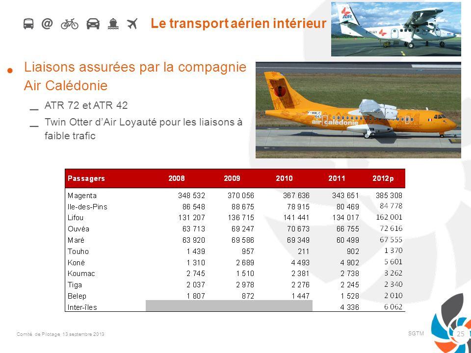 Le transport aérien intérieur Liaisons assurées par la compagnie Air Calédonie – ATR 72 et ATR 42 – Twin Otter dAir Loyauté pour les liaisons à faible
