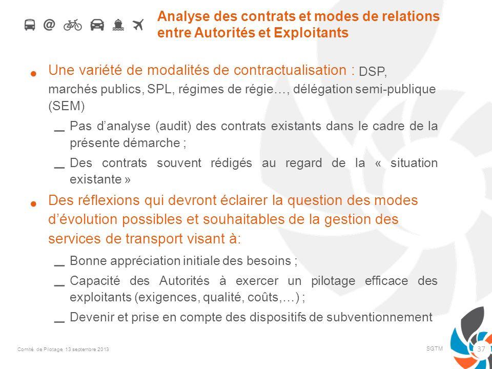 Analyse des contrats et modes de relations entre Autorités et Exploitants Une variété de modalités de contractualisation : DSP, marchés publics, SPL,