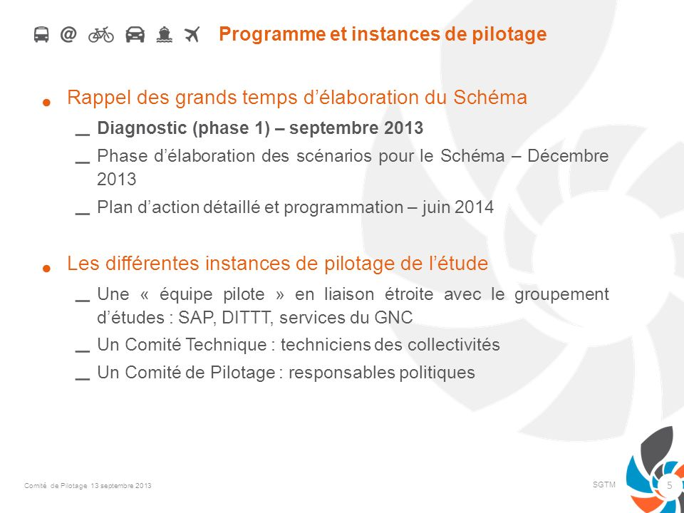 Programme et instances de pilotage Rappel des grands temps délaboration du Schéma – Diagnostic (phase 1) – septembre 2013 – Phase délaboration des scé