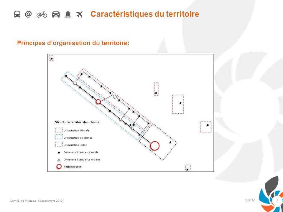 Caractéristiques du territoire Principes dorganisation du territoire: SGTM 7 Comité de Pilotage 13 septembre 2013