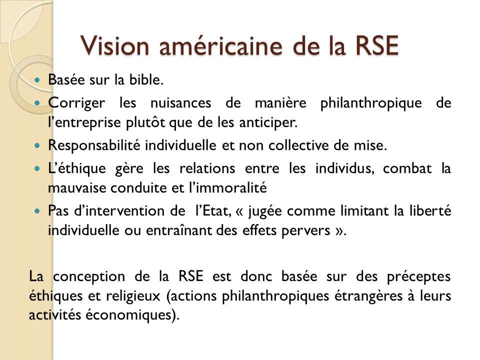 Vision américaine de la RSE Basée sur la bible. Corriger les nuisances de manière philanthropique de lentreprise plutôt que de les anticiper. Responsa