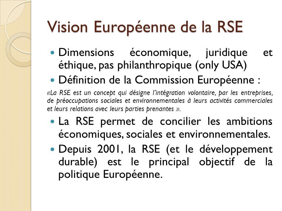 Vision Européenne de la RSE Dimensions économique, juridique et éthique, pas philanthropique (only USA) Définition de la Commission Européenne : «La RSE est un concept qui désigne lintégration volontaire, par les entreprises, de préoccupations sociales et environnementales à leurs activités commerciales et leurs relations avec leurs parties prenantes ».