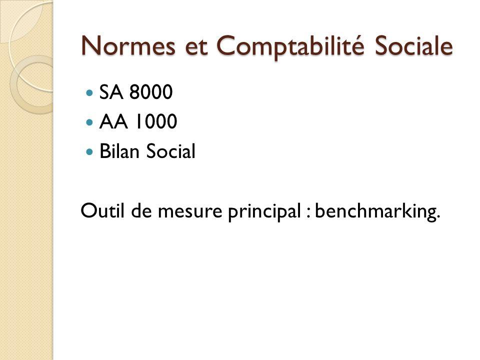 Normes et Comptabilité Sociale SA 8000 AA 1000 Bilan Social Outil de mesure principal : benchmarking.