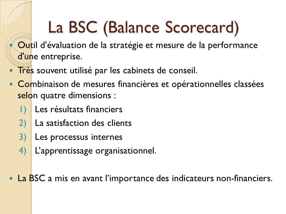 La BSC (Balance Scorecard) Outil dévaluation de la stratégie et mesure de la performance d'une entreprise. Très souvent utilisé par les cabinets de co