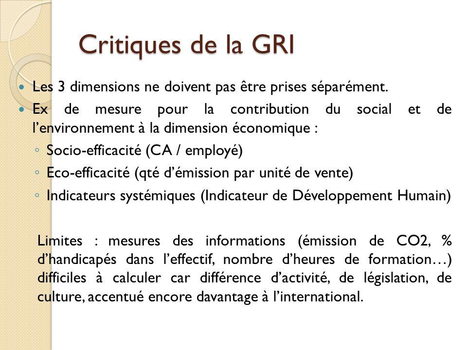 Critiques de la GRI Les 3 dimensions ne doivent pas être prises séparément. Ex de mesure pour la contribution du social et de lenvironnement à la dime