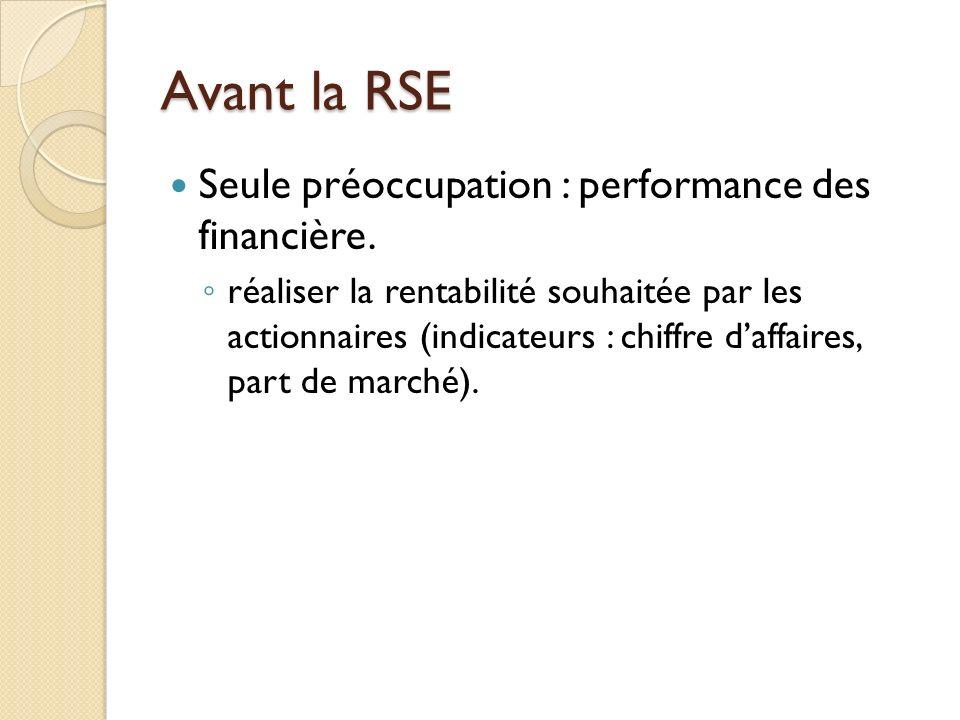 Avant la RSE Seule préoccupation : performance des financière. réaliser la rentabilité souhaitée par les actionnaires (indicateurs : chiffre daffaires